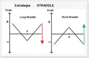 opções binárias estrategias
