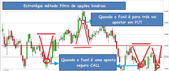 estrategia_metodo_filtro