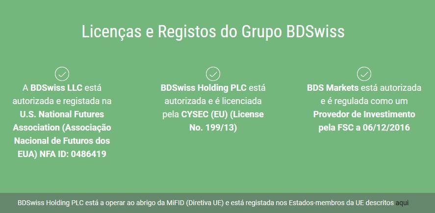 Bdswiss Holding Plc